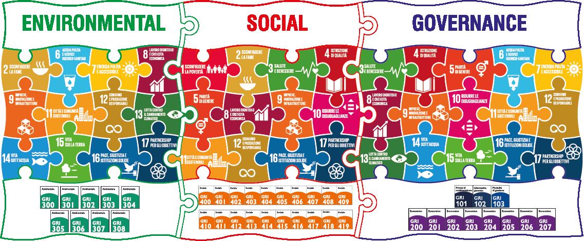 puzzle-rating-di-sostenibilita-esg-srg88088